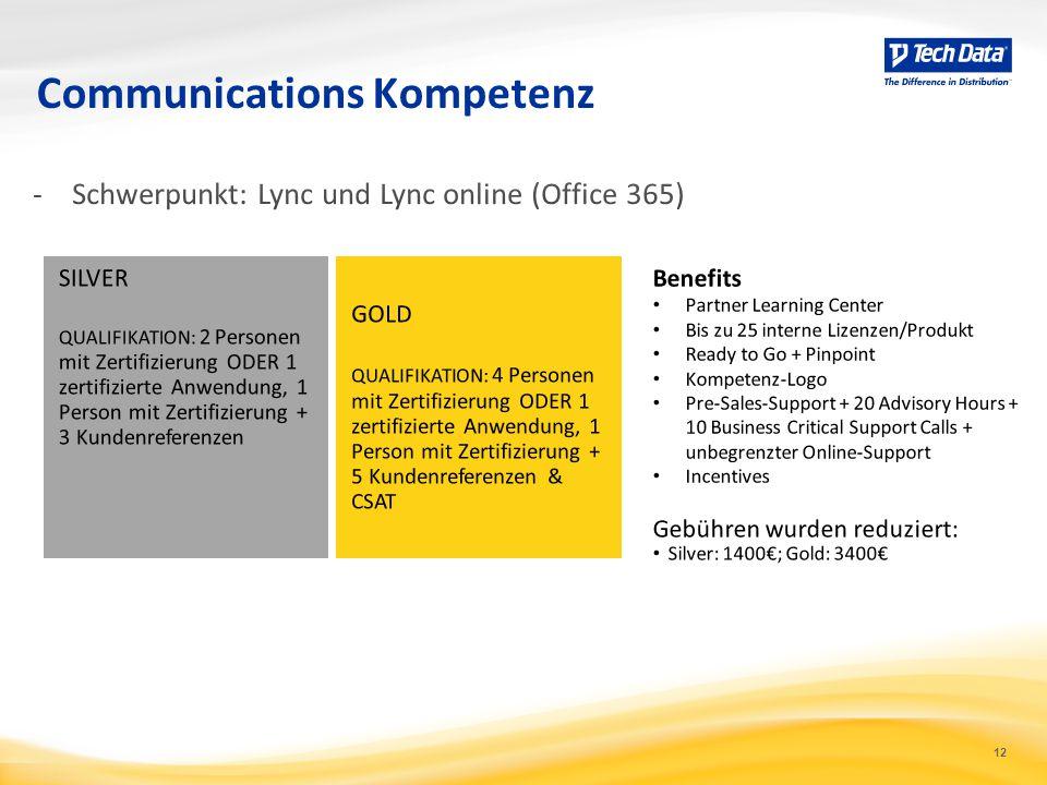 12 Communications Kompetenz