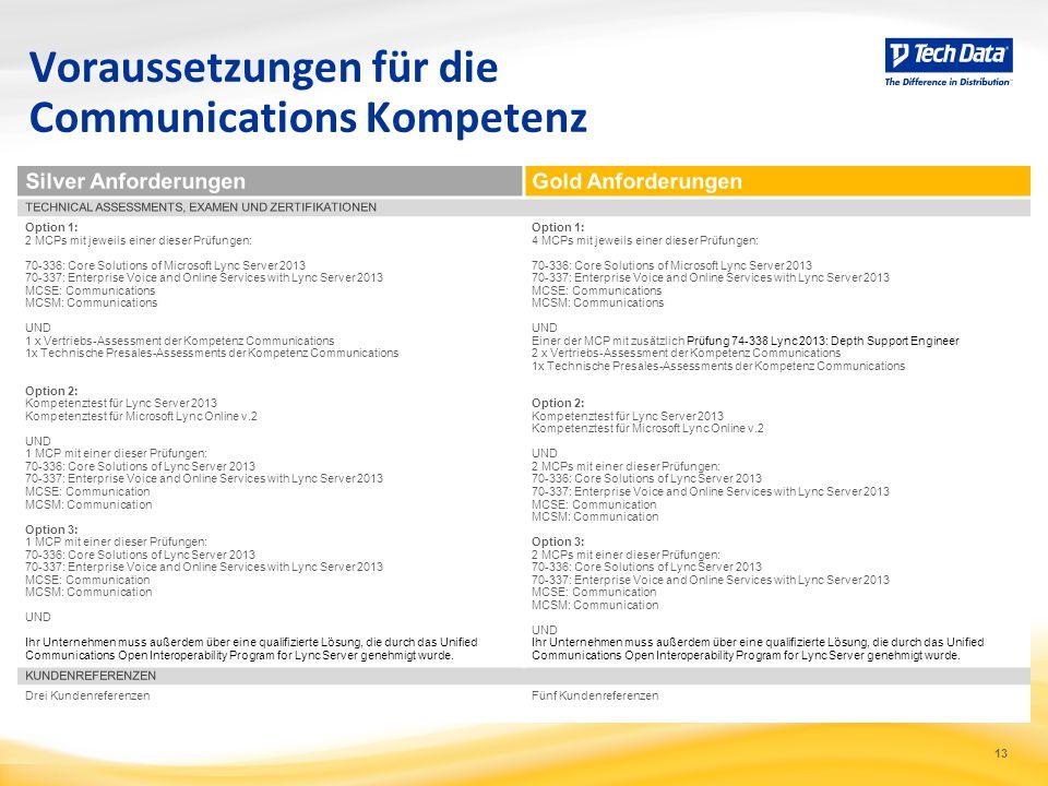 13 Voraussetzungen für die Communications Kompetenz Option 1: 2 MCPs mit jeweils einer dieser Prüfungen: 70-336: Core Solutions of Microsoft Lync Serv