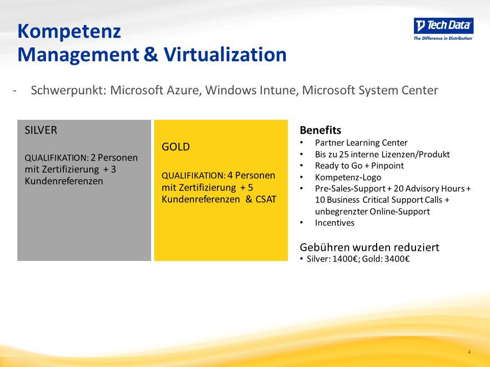 4 Kompetenz Management & Virtualization