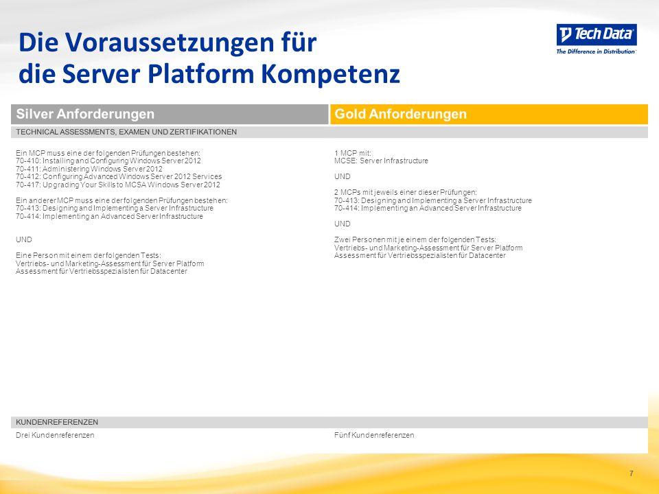 7 Die Voraussetzungen für die Server Platform Kompetenz Ein MCP muss eine der folgenden Prüfungen bestehen: 70-410: Installing and Configuring Windows