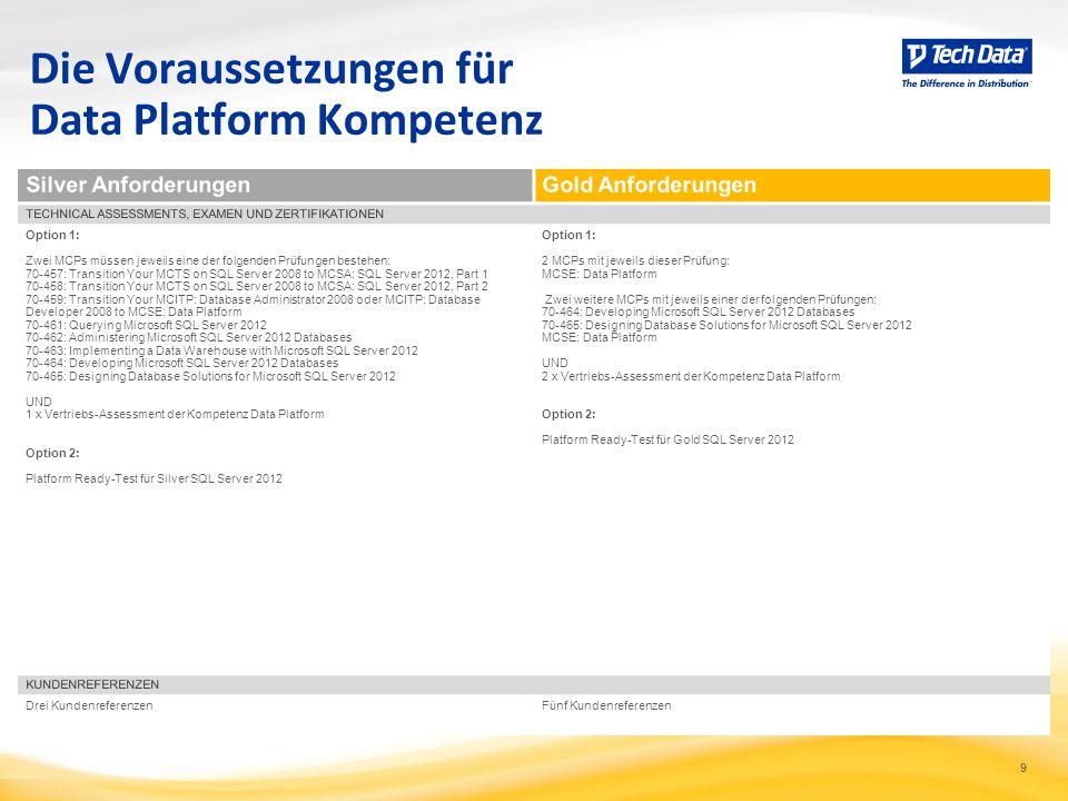 9 Die Voraussetzungen für Data Platform Kompetenz Option 1: Zwei MCPs müssen jeweils eine der folgenden Prüfungen bestehen: 70-457: Transition Your MC