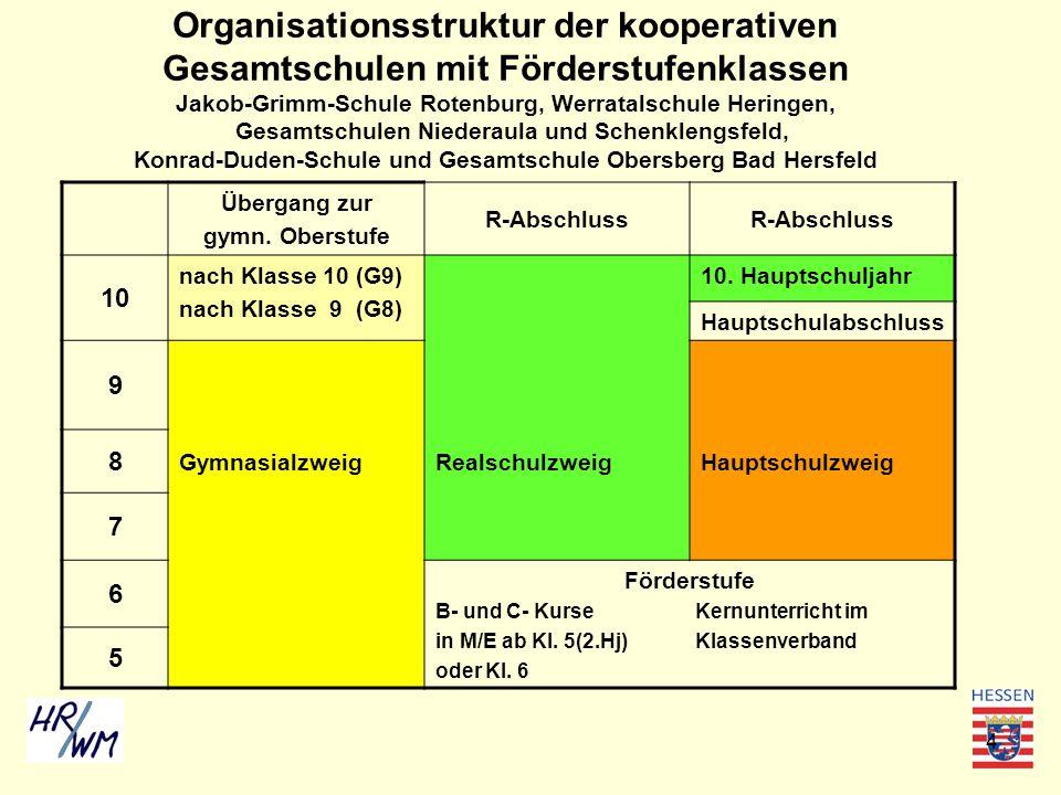 4 Organisationsstruktur der kooperativen Gesamtschulen mit Förderstufenklassen Jakob-Grimm-Schule Rotenburg, Werratalschule Heringen, Gesamtschulen Ni
