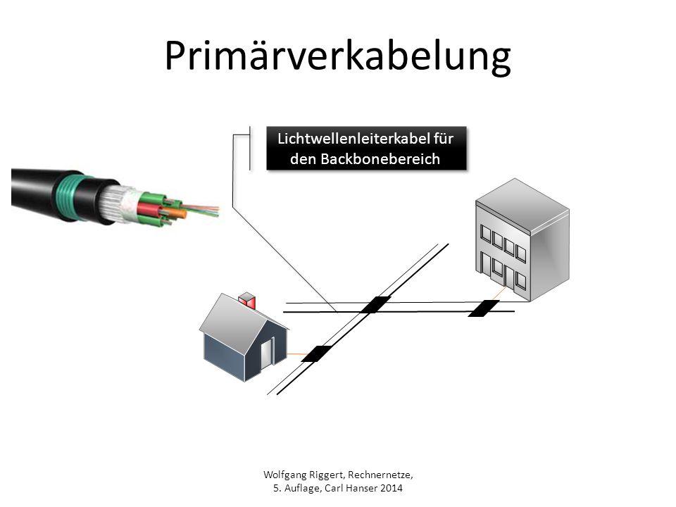 Wolfgang Riggert, Rechnernetze, 5. Auflage, Carl Hanser 2014 Primärverkabelung Lichtwellenleiterkabel für den Backbonebereich