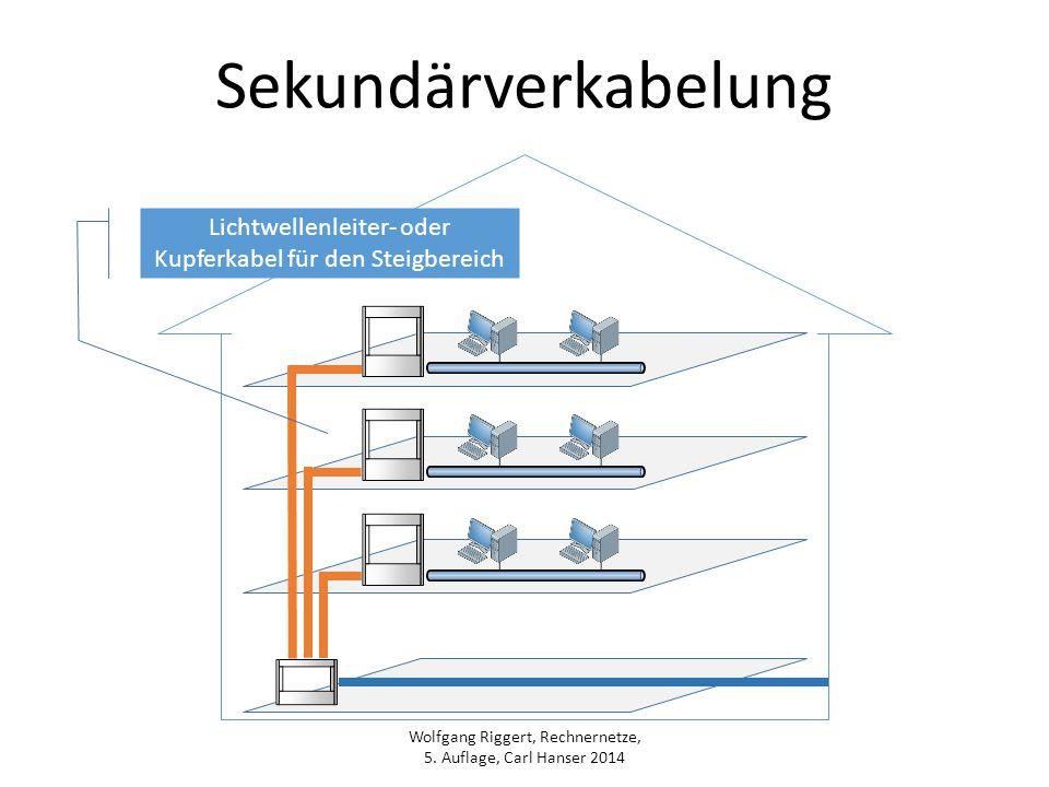 Wolfgang Riggert, Rechnernetze, 5. Auflage, Carl Hanser 2014 Sekundärverkabelung Lichtwellenleiter- oder Kupferkabel für den Steigbereich