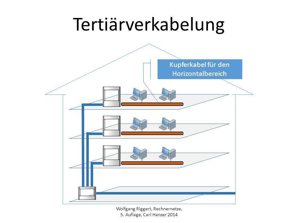 Wolfgang Riggert, Rechnernetze, 5. Auflage, Carl Hanser 2014 Tertiärverkabelung Kupferkabel für den Horizontalbereich