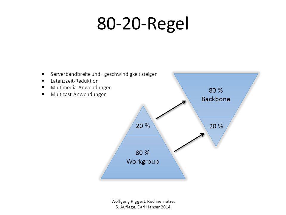 Wolfgang Riggert, Rechnernetze, 5. Auflage, Carl Hanser 2014 80-20-Regel  Serverbandbreite und –geschwindigkeit steigen  Latenzzeit-Reduktion  Mult