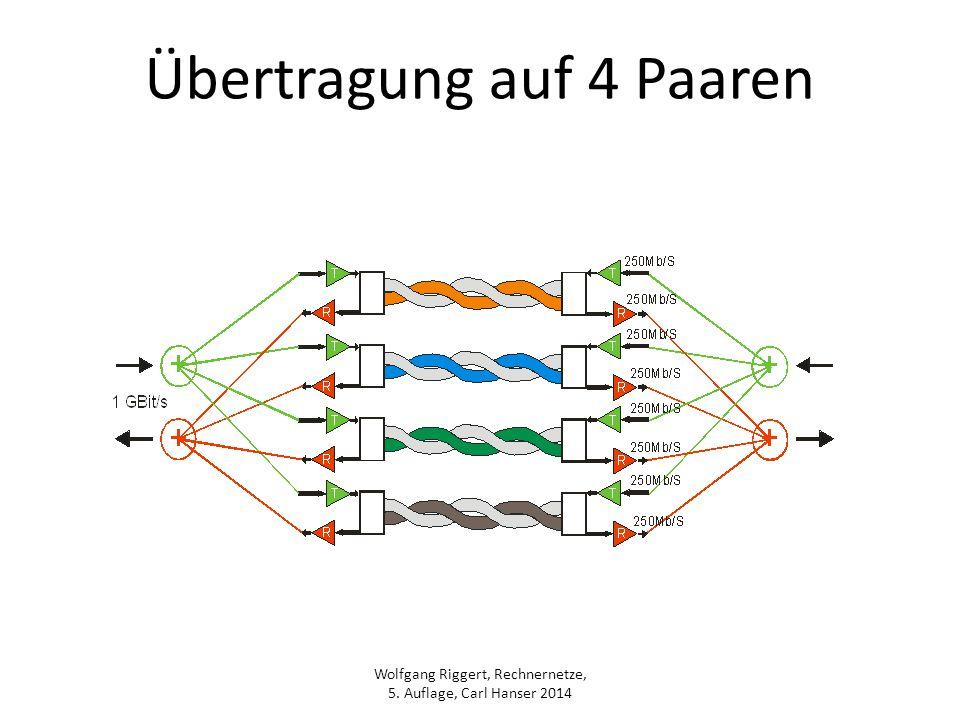 Wolfgang Riggert, Rechnernetze, 5. Auflage, Carl Hanser 2014 Übertragung auf 4 Paaren