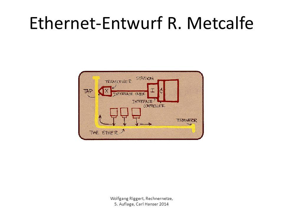 Wolfgang Riggert, Rechnernetze, 5. Auflage, Carl Hanser 2014 Ethernet-Entwurf R. Metcalfe