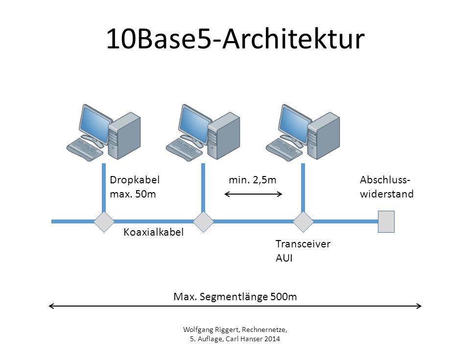 Wolfgang Riggert, Rechnernetze, 5. Auflage, Carl Hanser 2014 10Base5-Architektur Dropkabel max. 50m Koaxialkabel min. 2,5m Transceiver AUI Abschluss-