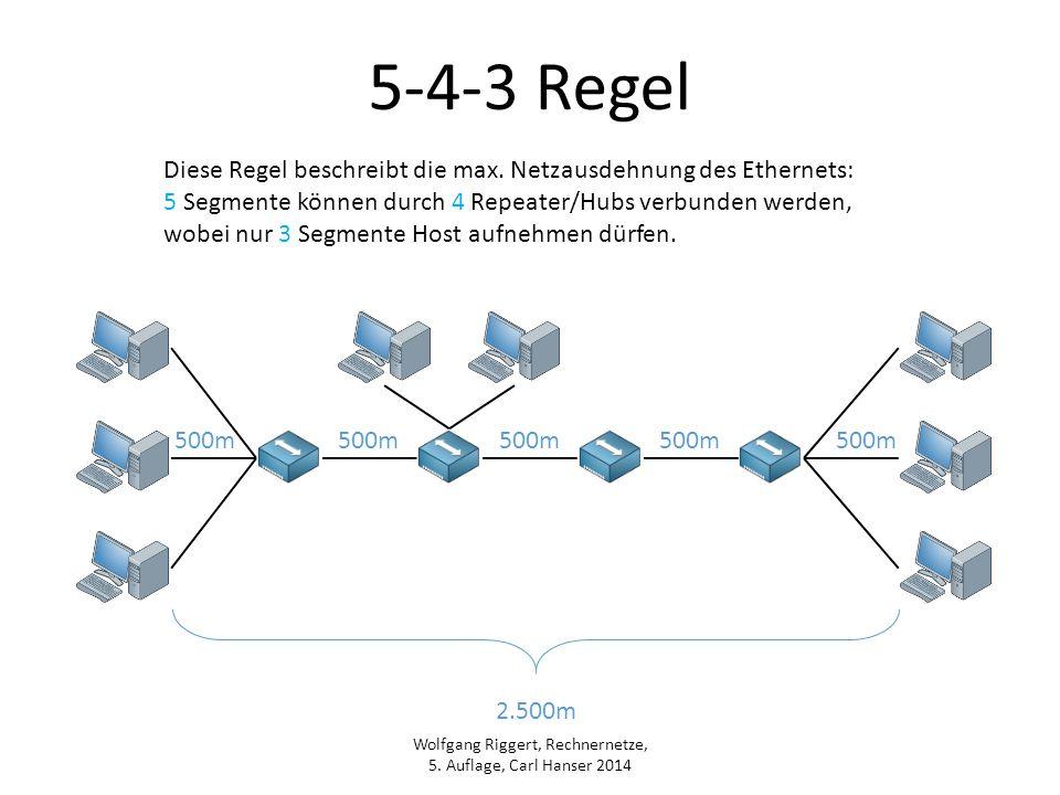 Wolfgang Riggert, Rechnernetze, 5. Auflage, Carl Hanser 2014 5-4-3 Regel 500m 2.500m Diese Regel beschreibt die max. Netzausdehnung des Ethernets: 5 S