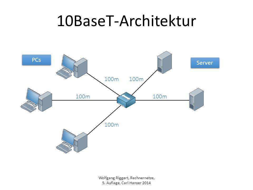 Wolfgang Riggert, Rechnernetze, 5. Auflage, Carl Hanser 2014 10BaseT-Architektur 100m PCs Server
