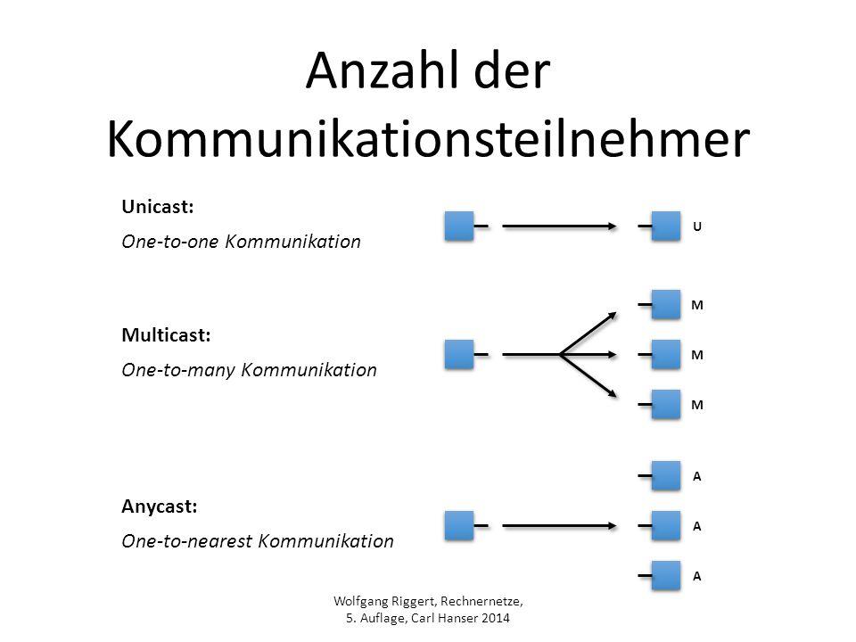 Wolfgang Riggert, Rechnernetze, 5. Auflage, Carl Hanser 2014 Anzahl der Kommunikationsteilnehmer M M M A A A U Unicast: One-to-one Kommunikation Multi
