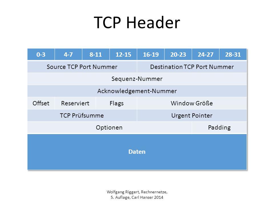 Wolfgang Riggert, Rechnernetze, 5. Auflage, Carl Hanser 2014 TCP Header