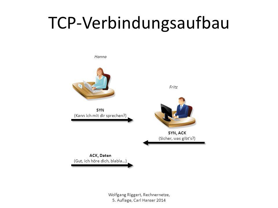 Wolfgang Riggert, Rechnernetze, 5. Auflage, Carl Hanser 2014 TCP-Verbindungsaufbau SYN (Kann ich mit dir sprechen?) SYN, ACK (Sicher, was gibt's?) ACK