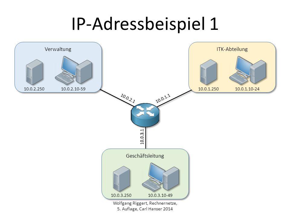 Wolfgang Riggert, Rechnernetze, 5. Auflage, Carl Hanser 2014 Verwaltung IP-Adressbeispiel 1 ITK-Abteilung Geschäftsleitung 10.0.2.25010.0.2.10-59 10.0