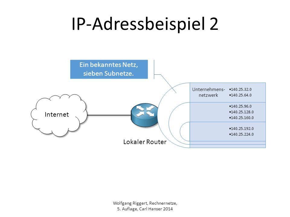 Wolfgang Riggert, Rechnernetze, 5. Auflage, Carl Hanser 2014 IP-Adressbeispiel 2 Internet Unternehmens- netzwerk 140.25.32.0 140.25.64.0 140.25.96.0 1
