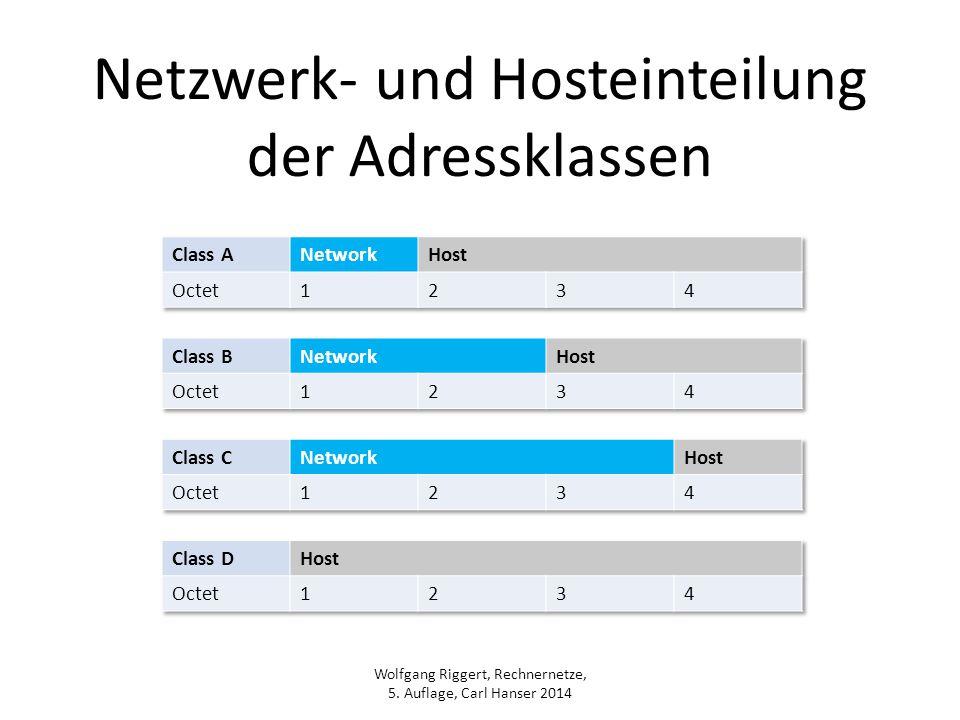 Wolfgang Riggert, Rechnernetze, 5. Auflage, Carl Hanser 2014 Netzwerk- und Hosteinteilung der Adressklassen
