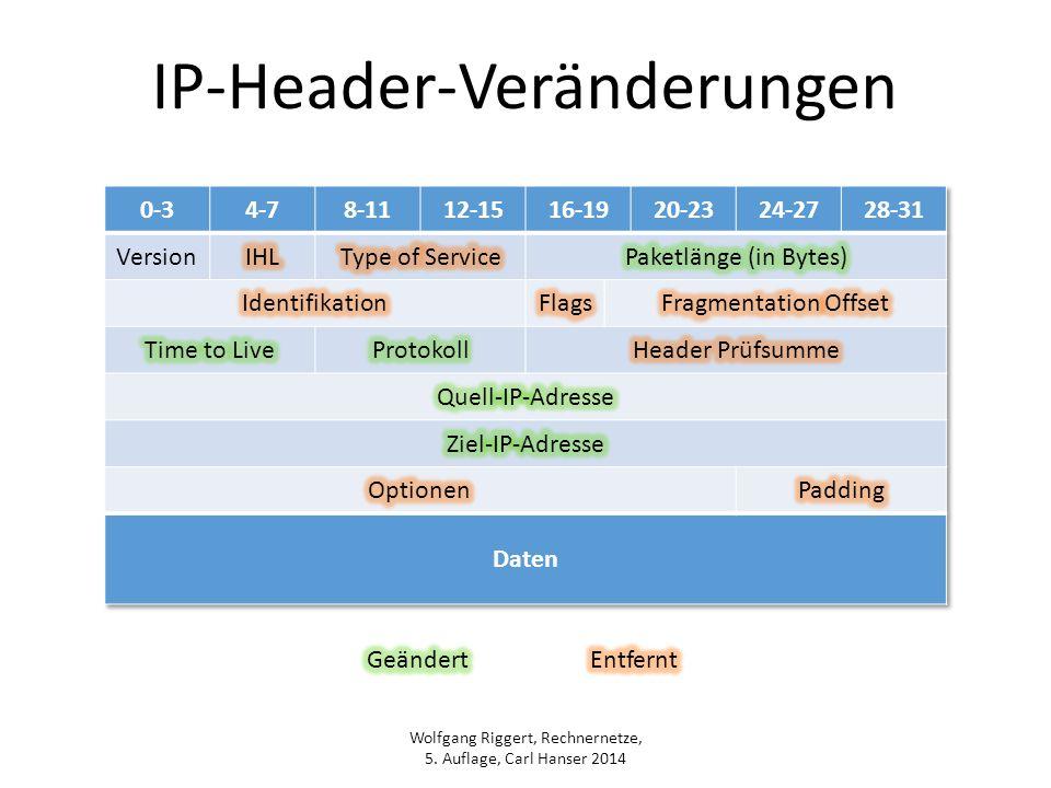 Wolfgang Riggert, Rechnernetze, 5. Auflage, Carl Hanser 2014 IP-Header-Veränderungen