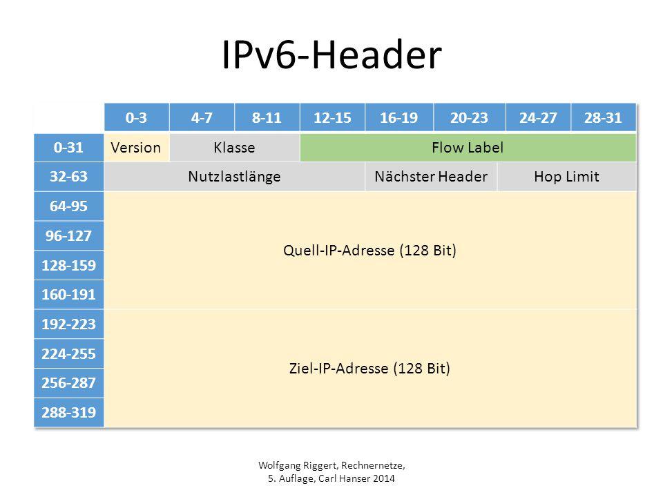 Wolfgang Riggert, Rechnernetze, 5. Auflage, Carl Hanser 2014 IPv6-Header