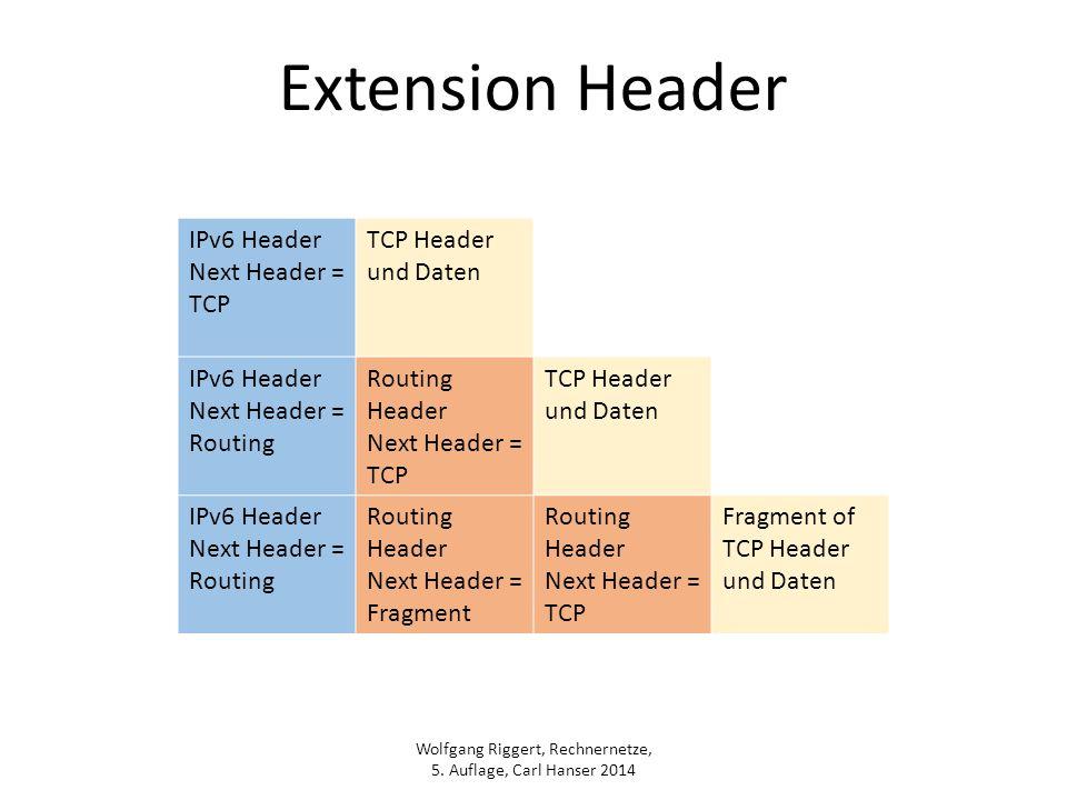 Wolfgang Riggert, Rechnernetze, 5. Auflage, Carl Hanser 2014 Extension Header IPv6 Header Next Header = TCP TCP Header und Daten IPv6 Header Next Head