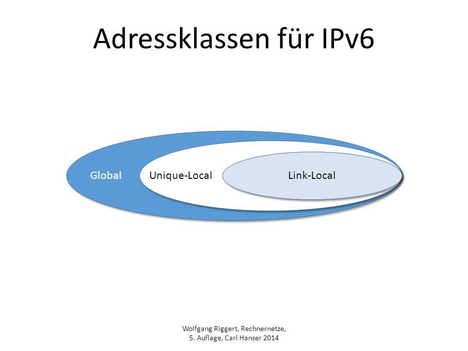 Wolfgang Riggert, Rechnernetze, 5. Auflage, Carl Hanser 2014 Adressklassen für IPv6 GlobalUnique-LocalLink-Local