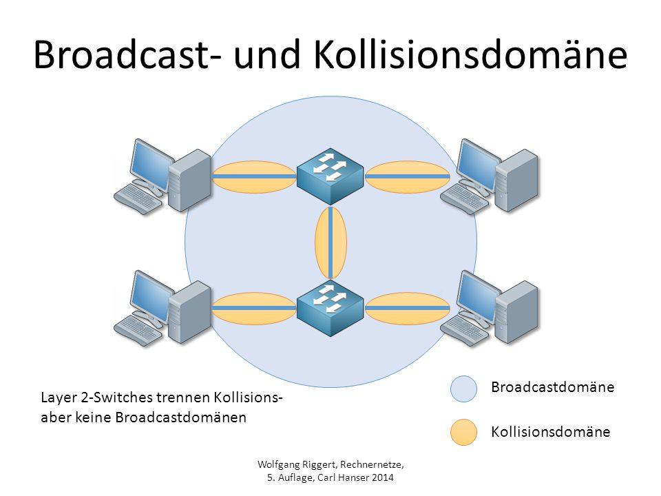 Wolfgang Riggert, Rechnernetze, 5. Auflage, Carl Hanser 2014 Broadcast- und Kollisionsdomäne Broadcastdomäne Kollisionsdomäne Layer 2-Switches trennen