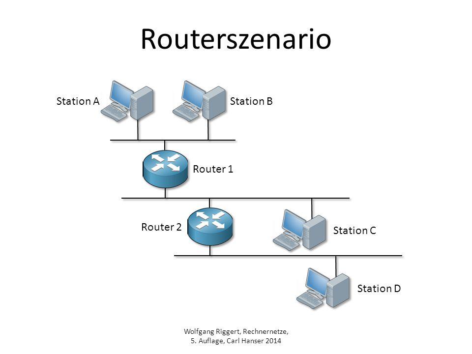 Wolfgang Riggert, Rechnernetze, 5. Auflage, Carl Hanser 2014 Routerszenario Station A Router 1 Station B Router 2 Station C Station D