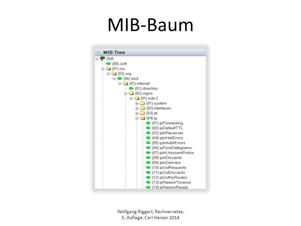 Wolfgang Riggert, Rechnernetze, 5. Auflage, Carl Hanser 2014 MIB-Baum