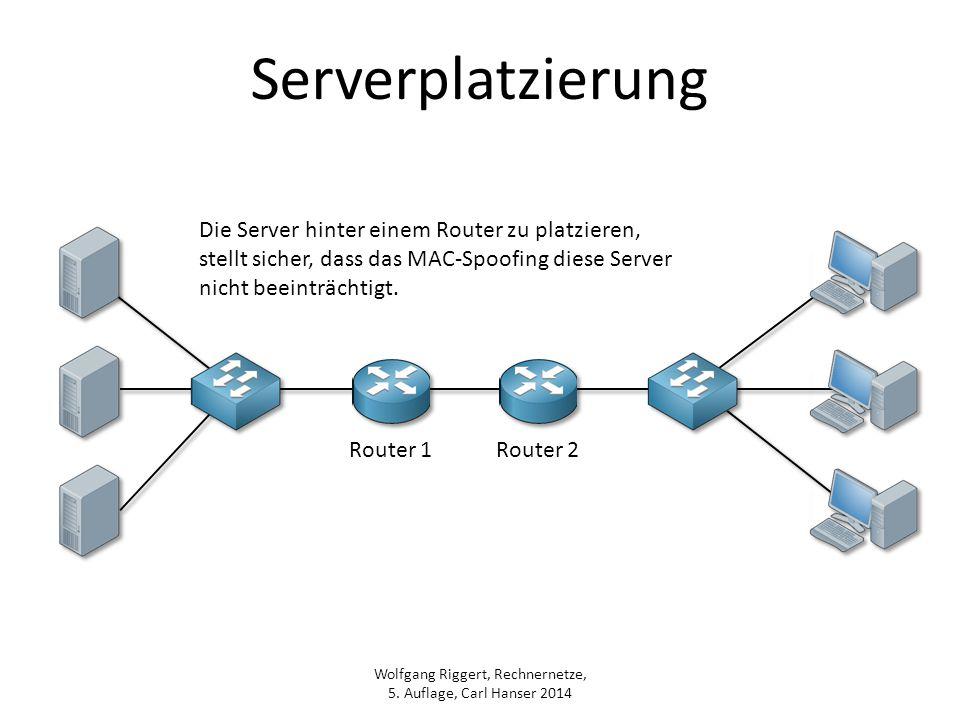 Wolfgang Riggert, Rechnernetze, 5. Auflage, Carl Hanser 2014 Serverplatzierung Router 1Router 2 Die Server hinter einem Router zu platzieren, stellt s