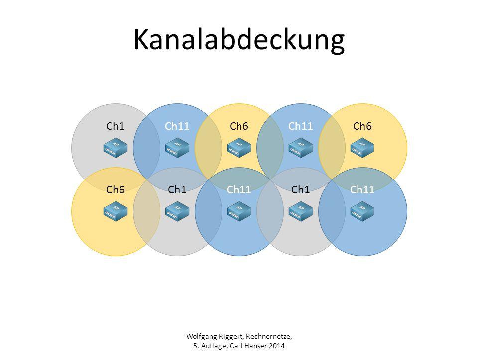 Wolfgang Riggert, Rechnernetze, 5. Auflage, Carl Hanser 2014 Kanalabdeckung Ch1 Ch11 Ch6 Ch11 Ch6 Ch1 Ch11 Ch1 Ch11