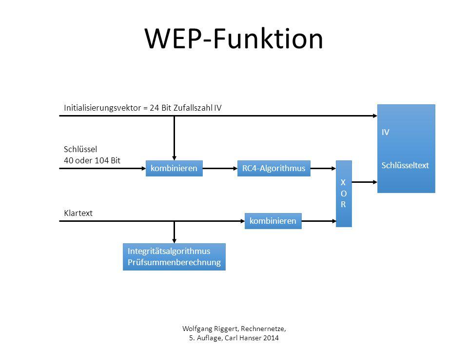 Wolfgang Riggert, Rechnernetze, 5. Auflage, Carl Hanser 2014 WEP-Funktion Initialisierungsvektor = 24 Bit Zufallszahl IV Schlüssel 40 oder 104 Bit Kla