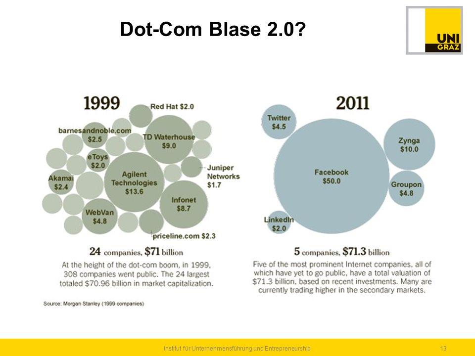 Institut für Unternehmensführung und Entrepreneurship13 Dot-Com Blase 2.0?