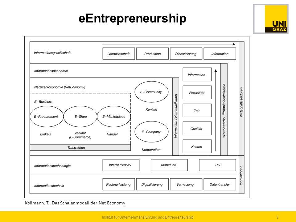 Institut für Unternehmensführung und Entrepreneurship3 eEntrepreneurship Kollmann, T.: Das Schalenmodell der Net Economy