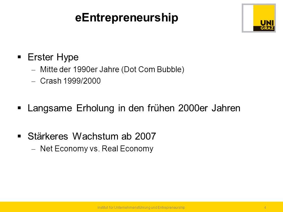  Erster Hype  Mitte der 1990er Jahre (Dot Com Bubble)  Crash 1999/2000  Langsame Erholung in den frühen 2000er Jahren  Stärkeres Wachstum ab 2007