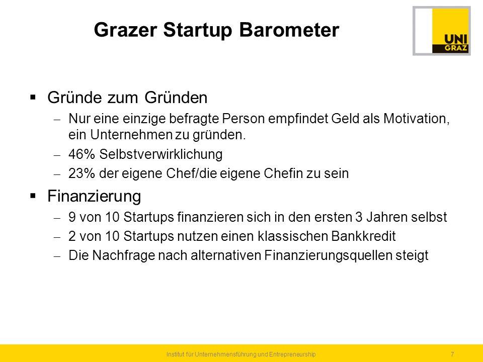  Gründe zum Gründen  Nur eine einzige befragte Person empfindet Geld als Motivation, ein Unternehmen zu gründen.  46% Selbstverwirklichung  23% de