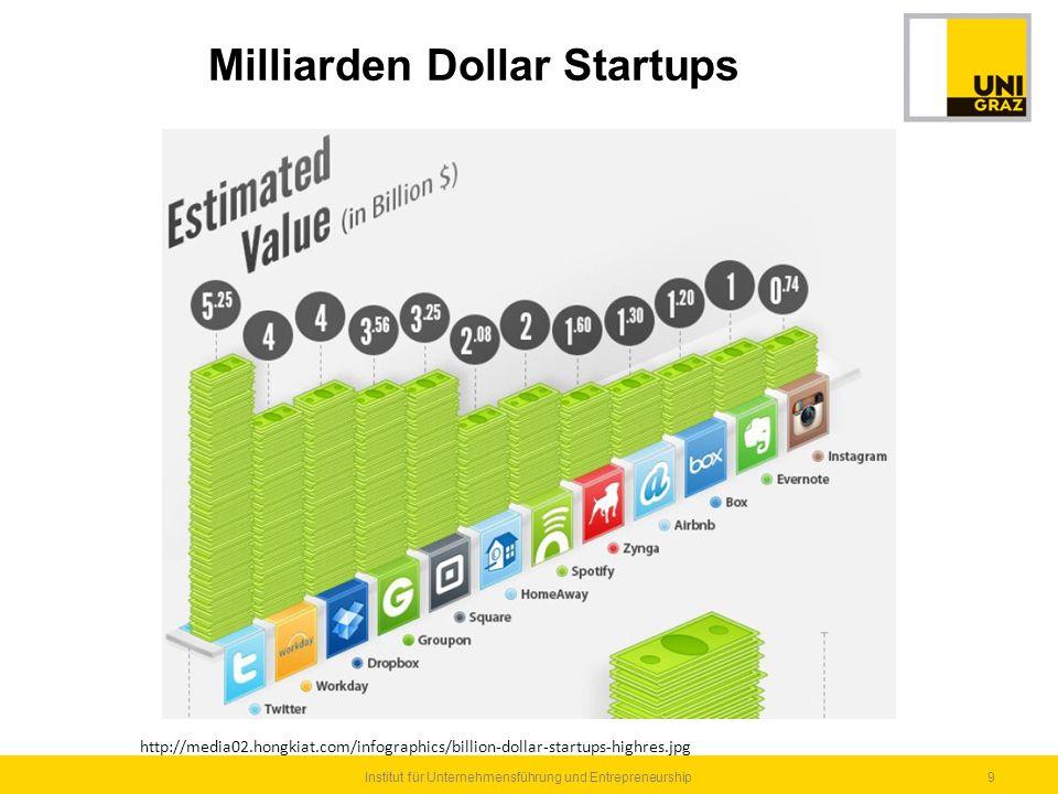Institut für Unternehmensführung und Entrepreneurship10 Billion Dollar Startups http://graphics.wsj.com/billion-dollar-club/, Stand Jänner 2014