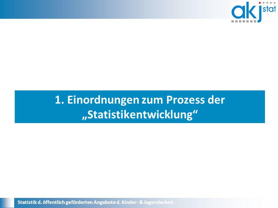 Statistik d. öffentlich geförderten Angebote d. Kinder- & Jugendarbeit 1.