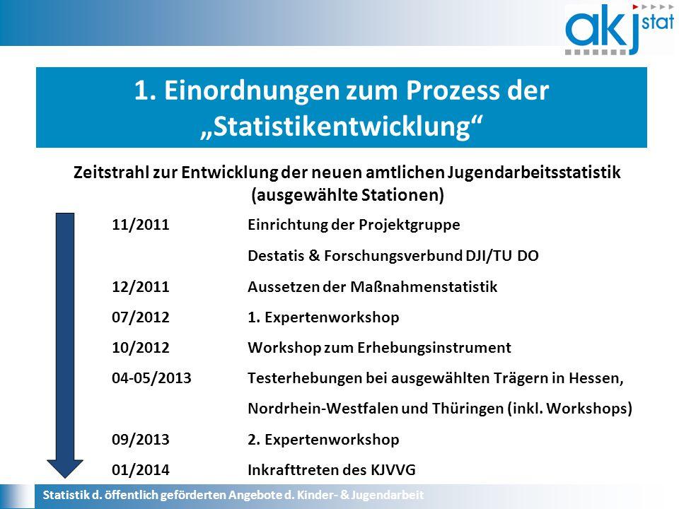 11/2011Einrichtung der Projektgruppe Destatis & Forschungsverbund DJI/TU DO 12/2011Aussetzen der Maßnahmenstatistik 07/20121.