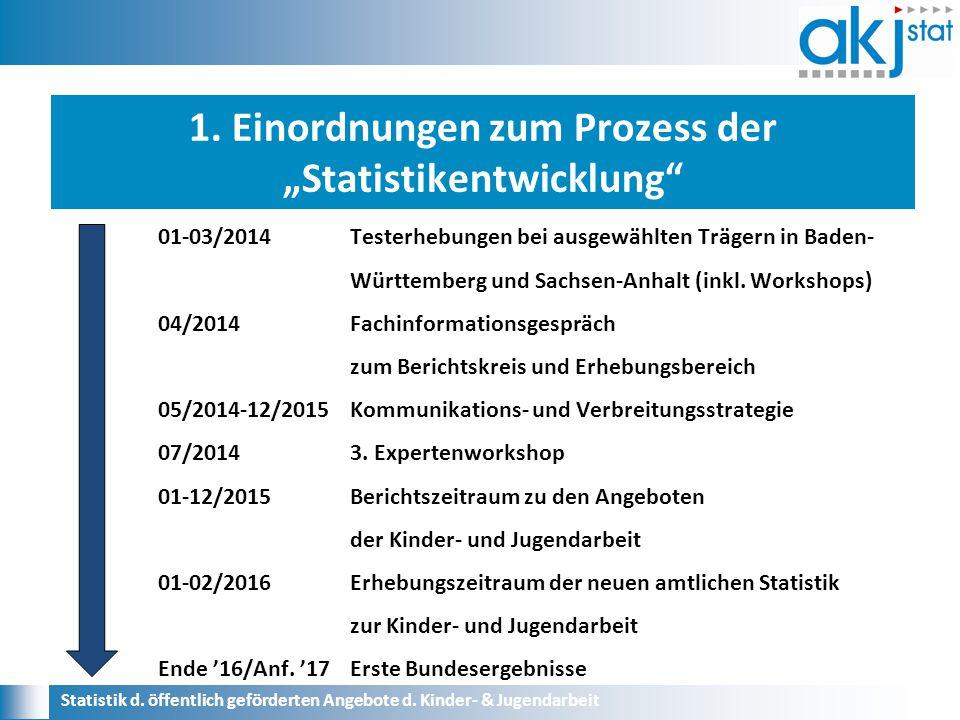 """1.Einordnungen zum Prozess der """"Statistikentwicklung Statistik d."""