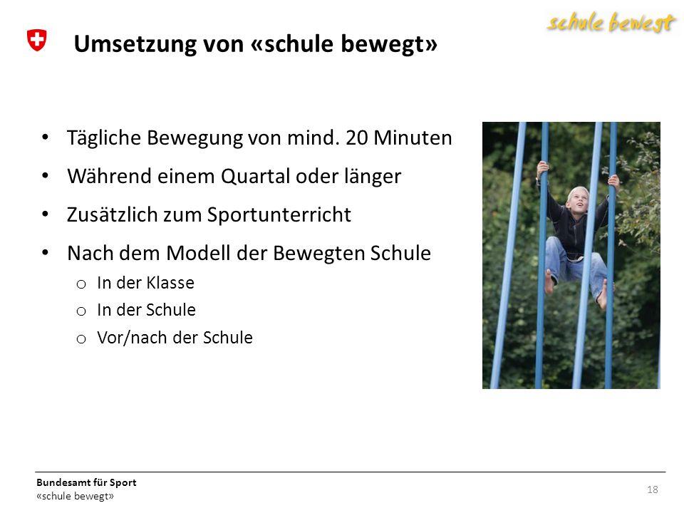 Bundesamt für Sport «schule bewegt» Tägliche Bewegung von mind.