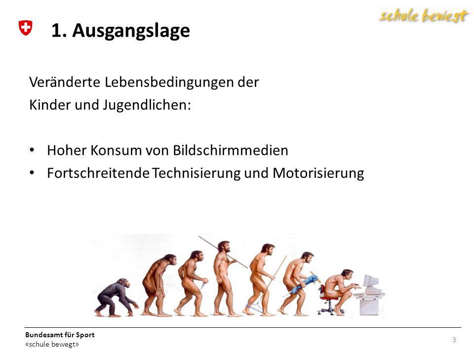 Bundesamt für Sport «schule bewegt» Veränderte Lebensbedingungen der Kinder und Jugendlichen: Hoher Konsum von Bildschirmmedien Fortschreitende Technisierung und Motorisierung 3 1.