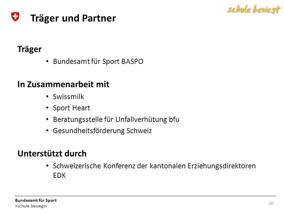 Bundesamt für Sport «schule bewegt» Träger Bundesamt für Sport BASPO In Zusammenarbeit mit Swissmilk Sport Heart Beratungsstelle für Unfallverhütung bfu Gesundheitsförderung Schweiz Unterstützt durch Schweizerische Konferenz der kantonalen Erziehungsdirektoren EDK 30 Träger und Partner