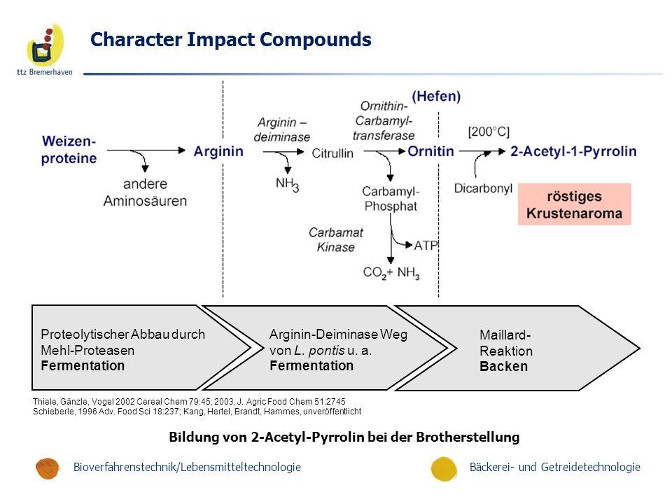 Bäckerei- und GetreidetechnologieBioverfahrenstechnik/Lebensmitteltechnologie Character Impact Compounds Thiele, Gänzle, Vogel 2002 Cereal Chem 79:45; 2003, J.