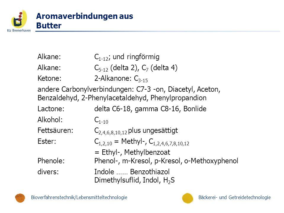 Bäckerei- und GetreidetechnologieBioverfahrenstechnik/Lebensmitteltechnologie Aromaverbindungen aus Butter Alkane:C 1-12 ; und ringförmig Alkane: C 5-