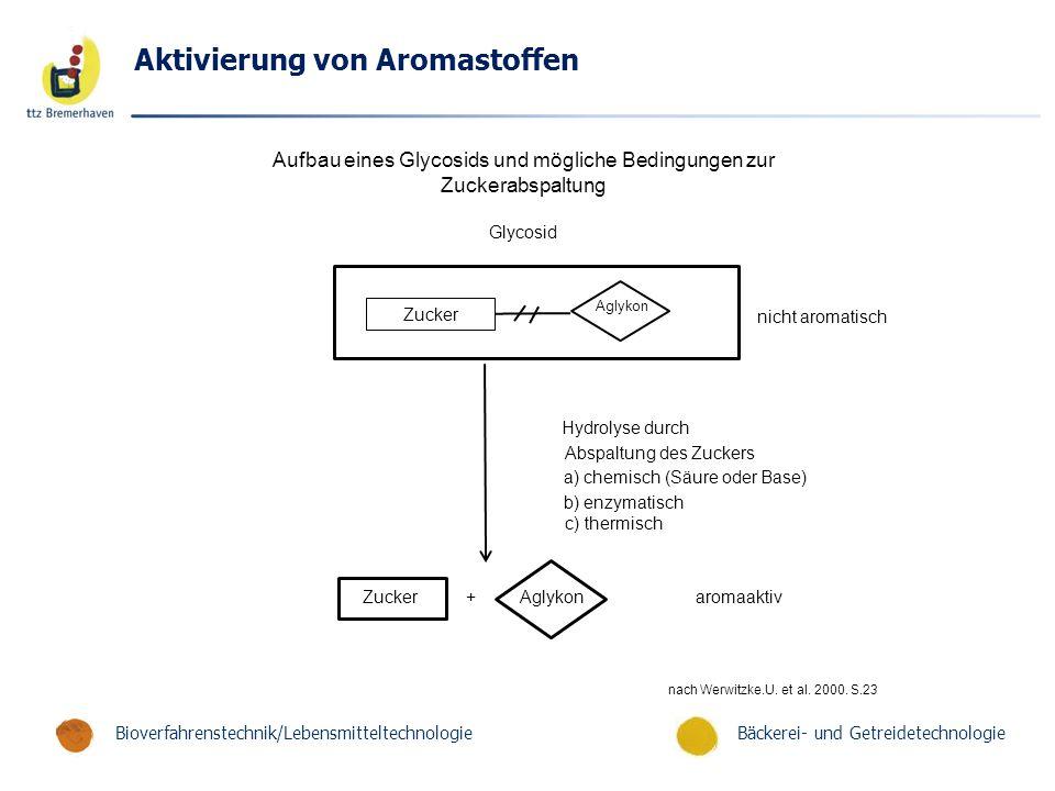 Bäckerei- und GetreidetechnologieBioverfahrenstechnik/Lebensmitteltechnologie Aktivierung von Aromastoffen Aufbau eines Glycosids und mögliche Bedingu