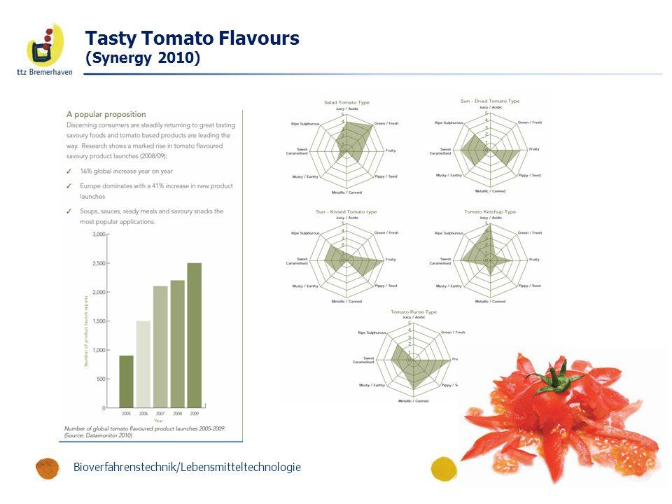 Bäckerei- und GetreidetechnologieBioverfahrenstechnik/Lebensmitteltechnologie Tasty Tomato Flavours (Synergy 2010)