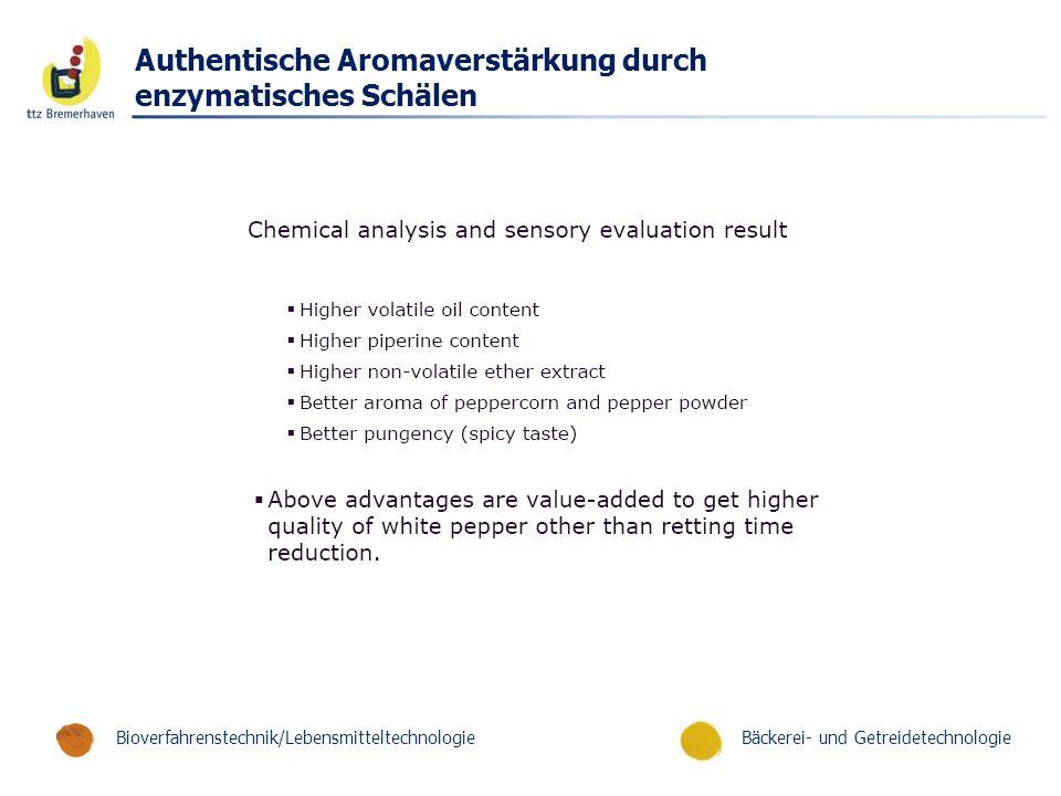 Bäckerei- und GetreidetechnologieBioverfahrenstechnik/Lebensmitteltechnologie Authentische Aromaverstärkung durch enzymatisches Schälen