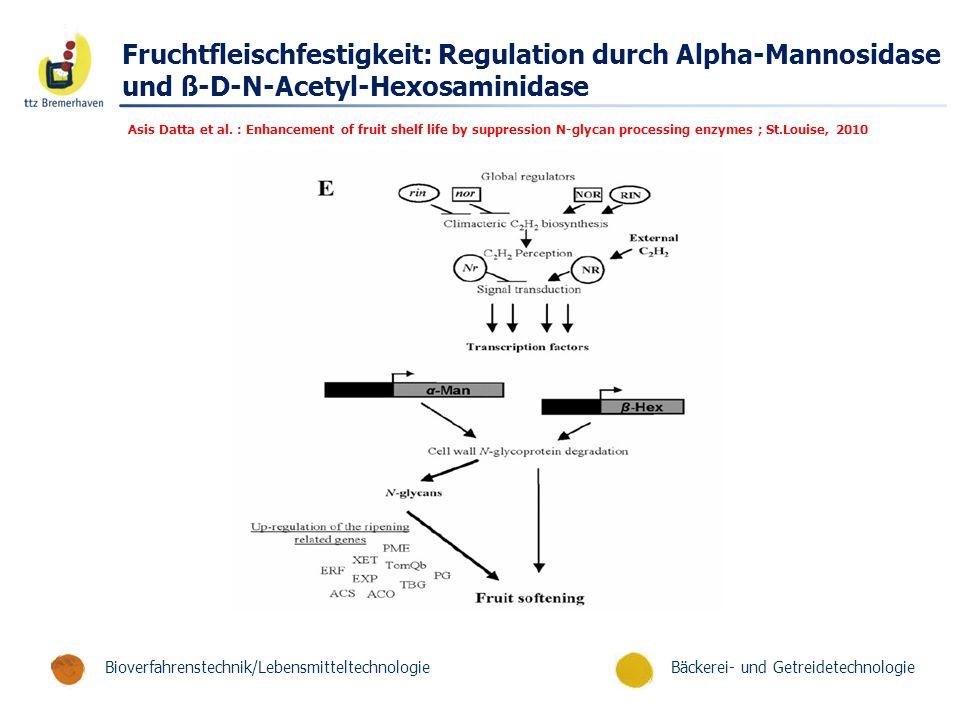 Bäckerei- und GetreidetechnologieBioverfahrenstechnik/Lebensmitteltechnologie Fruchtfleischfestigkeit: Regulation durch Alpha-Mannosidase und ß-D-N-Acetyl-Hexosaminidase Asis Datta et al.