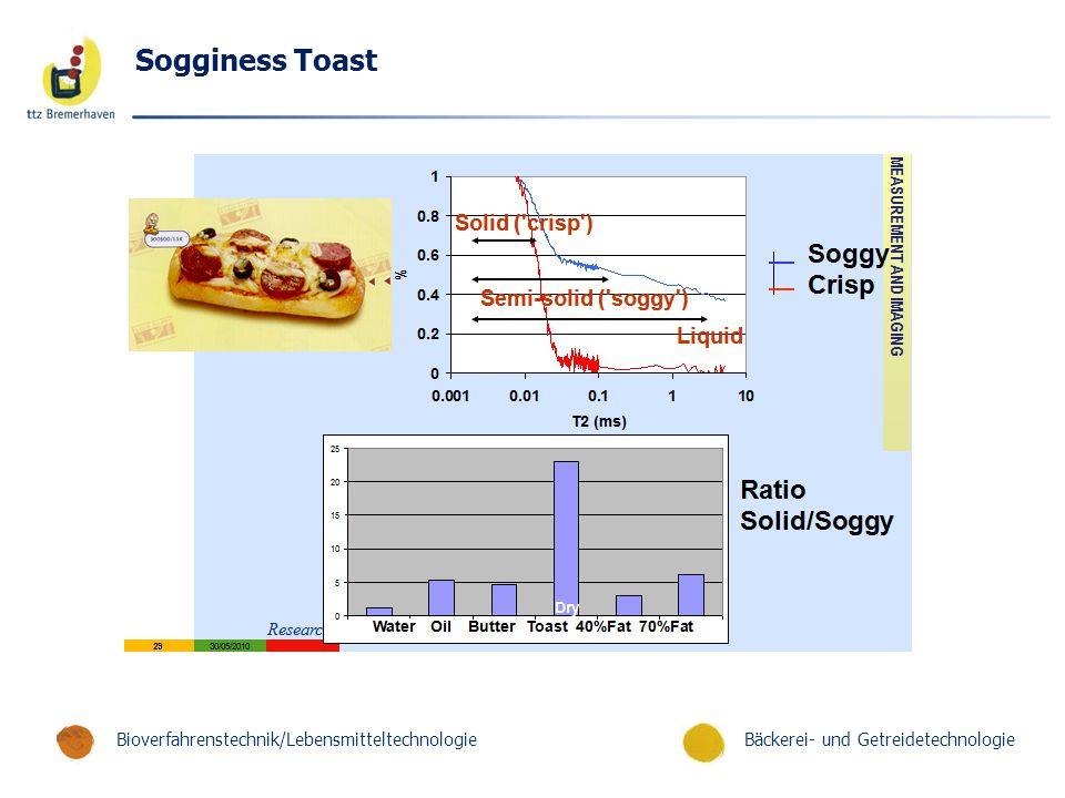 Bäckerei- und GetreidetechnologieBioverfahrenstechnik/Lebensmitteltechnologie Sogginess Toast