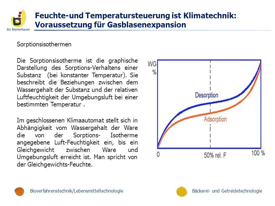Bäckerei- und GetreidetechnologieBioverfahrenstechnik/Lebensmitteltechnologie Feuchte-und Temperatursteuerung ist Klimatechnik: Voraussetzung für Gasb